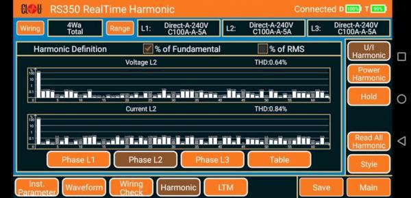RS350 harmonics